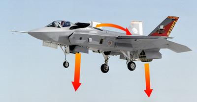 f35-lift.jpg